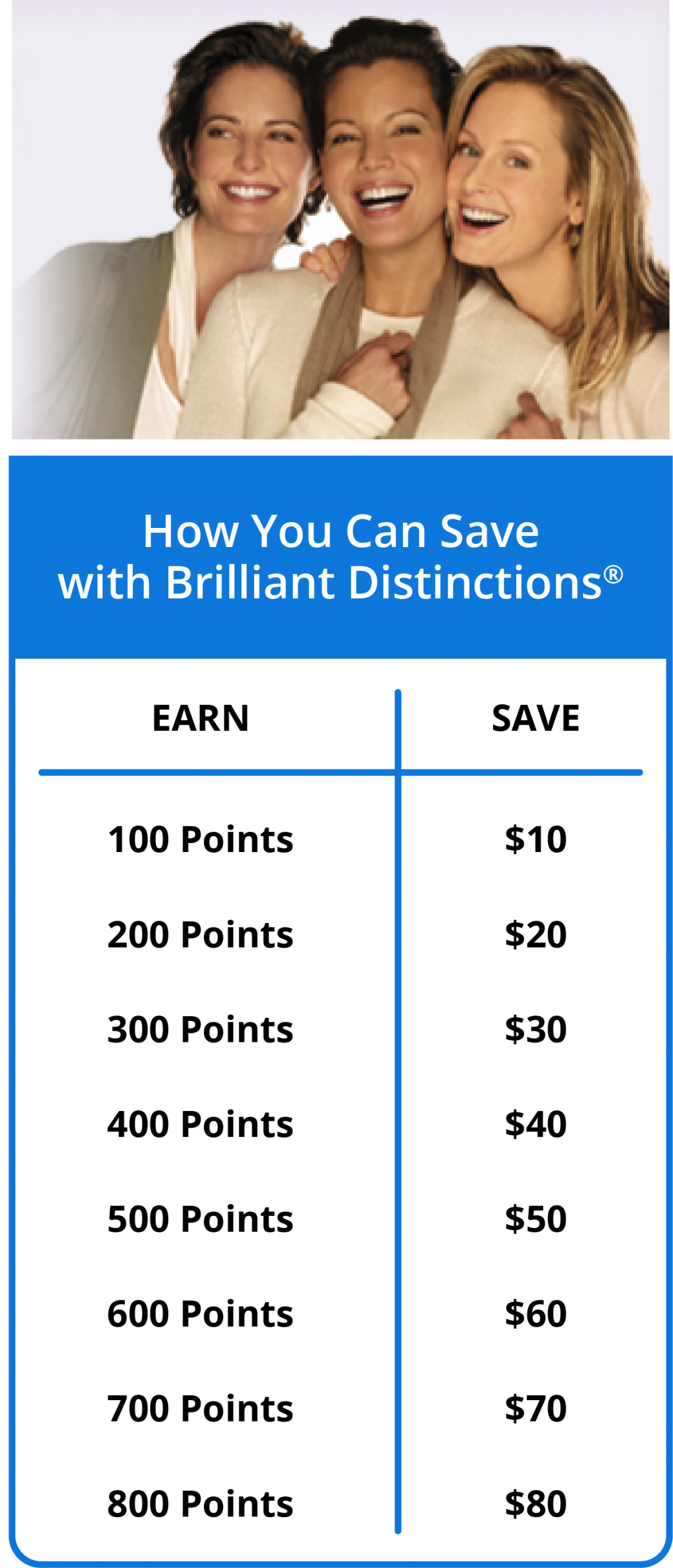 Save with Brilliant Distinctions