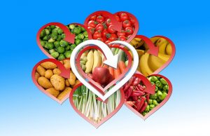 Tips, Fats, and Facts for Controlling Your Cholesterol